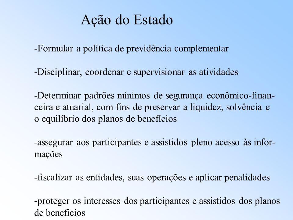 ART. 202 - C.F. O Regime de Previdência Privada, de caráter complementar e organizado de forma autônoma em relação ao regime geral de Previdência Soci