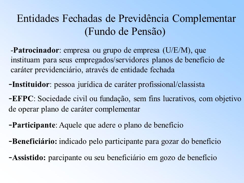 Previdência Complementar Entidades Fechadas: personalidade jurídica própria; de caráter privado, sem fins lucrativos, organizadas sob a forma de funda
