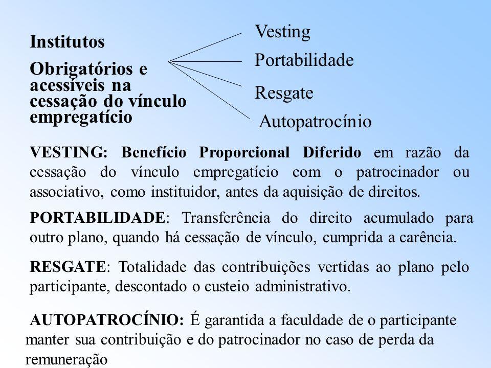 CARACTERIZAÇÃO GERAL - Regime complementar privado, autônomo e facultativo; - Normatização de planos de benefício definido, contribuição definida e co