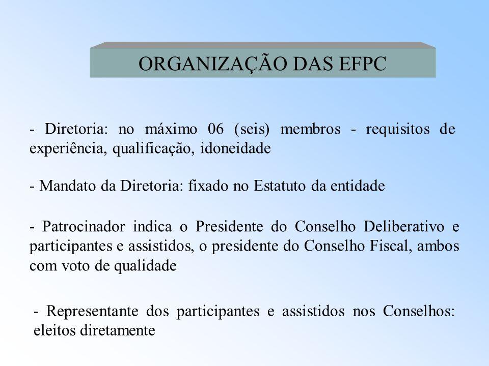 - Organizadas como fundação ou sociedade civil - Conselho Deliberativo, Conselho Fiscal e Diretoria Executiva - Conselho Deliberativo no máximo 06 (se