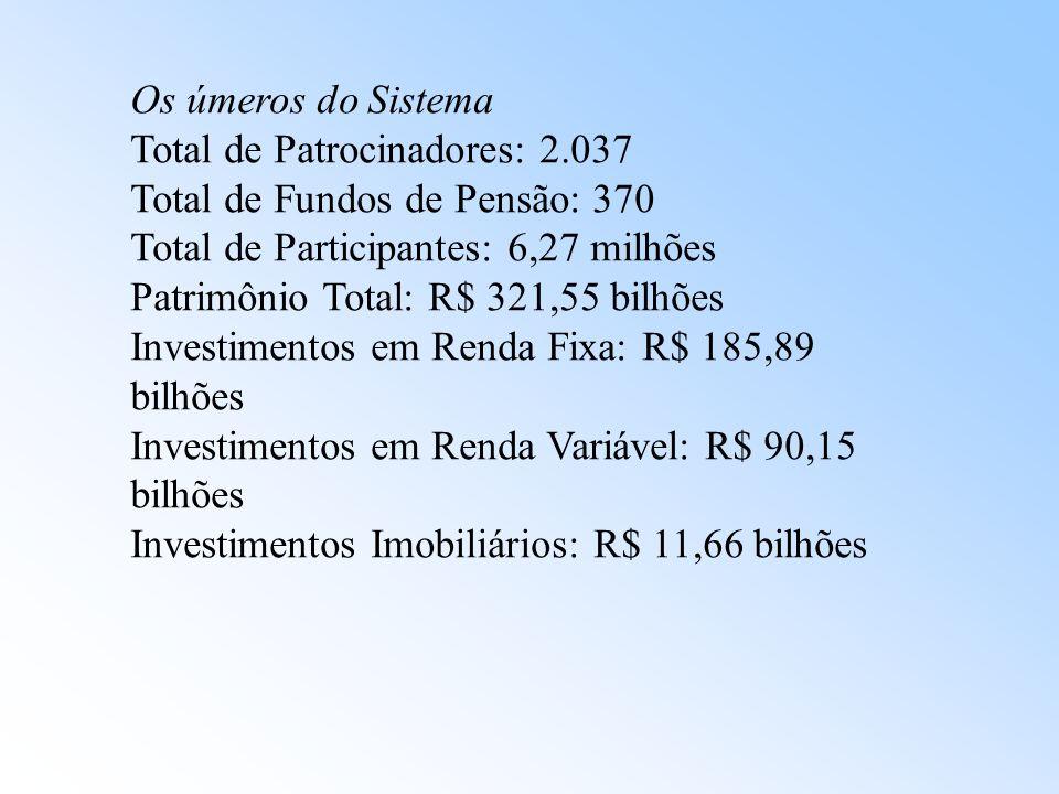 Política de investimento (Resoluções CMN 3121/3305 ) -Linhas prudenciais: macro-segmentos de aplicação - Renda Fixa: até 100% (com sublimites) -Renda