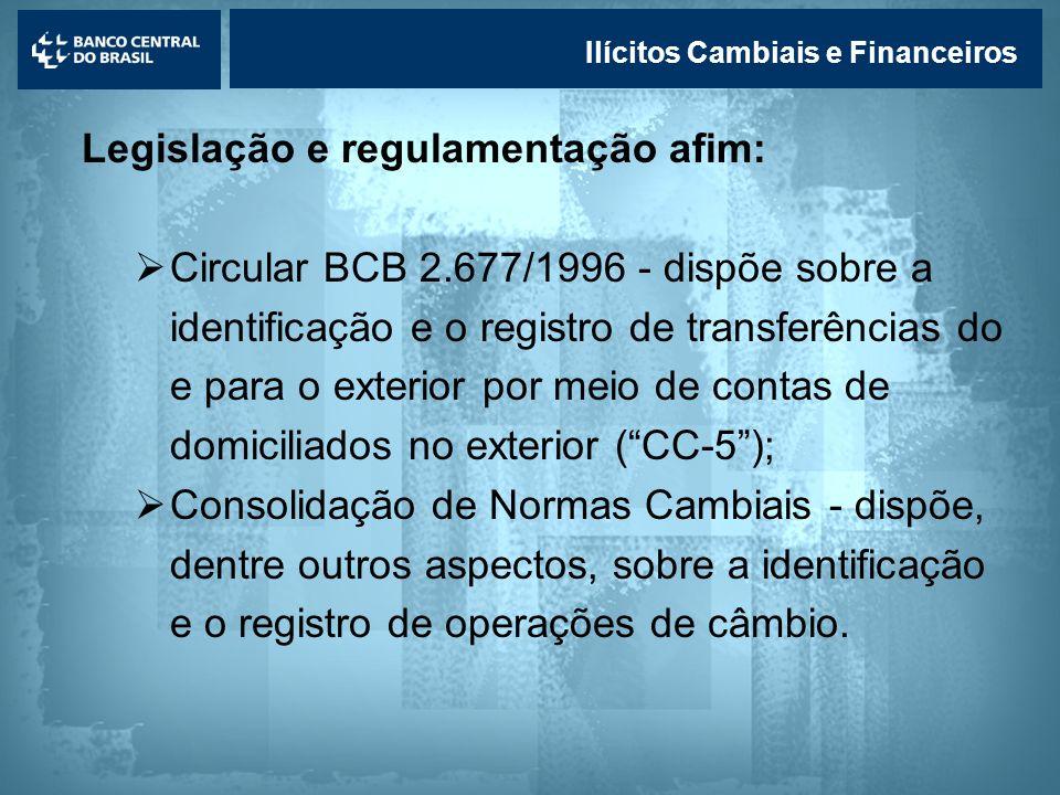 Lavagem de dinheiro Ilícitos Cambiais e Financeiros Legislação e regulamentação afim: Circular BCB 2.677/1996 - dispõe sobre a identificação e o regis