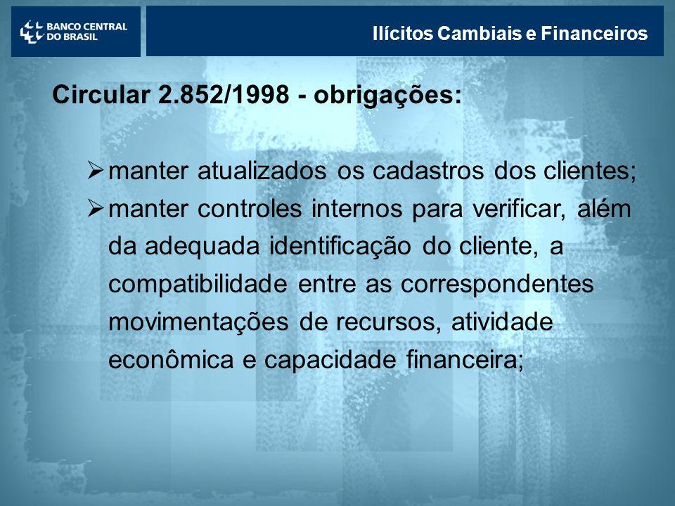 Lavagem de dinheiro Ilícitos Cambiais e Financeiros Circular 2.852/1998 - obrigações: manter atualizados os cadastros dos clientes; manter controles i