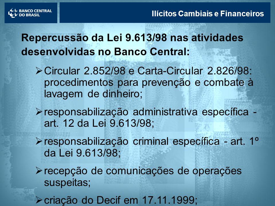 Lavagem de dinheiro Ilícitos Cambiais e Financeiros Repercussão da Lei 9.613/98 nas atividades desenvolvidas no Banco Central: Circular 2.852/98 e Car