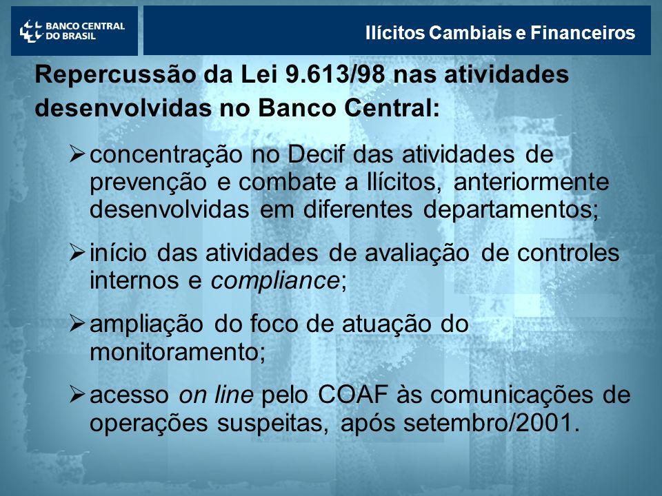 Lavagem de dinheiro Ilícitos Cambiais e Financeiros Repercussão da Lei 9.613/98 nas atividades desenvolvidas no Banco Central: concentração no Decif d