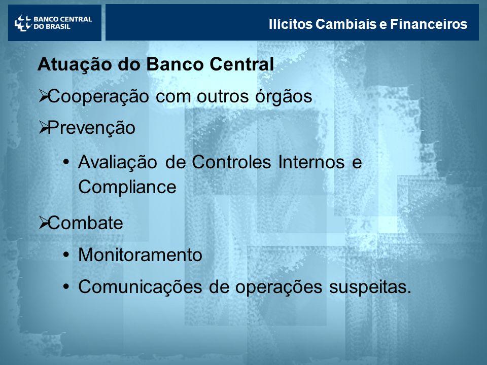 Lavagem de dinheiro Ilícitos Cambiais e Financeiros Atuação do Banco Central Cooperação com outros órgãos Prevenção Avaliação de Controles Internos e