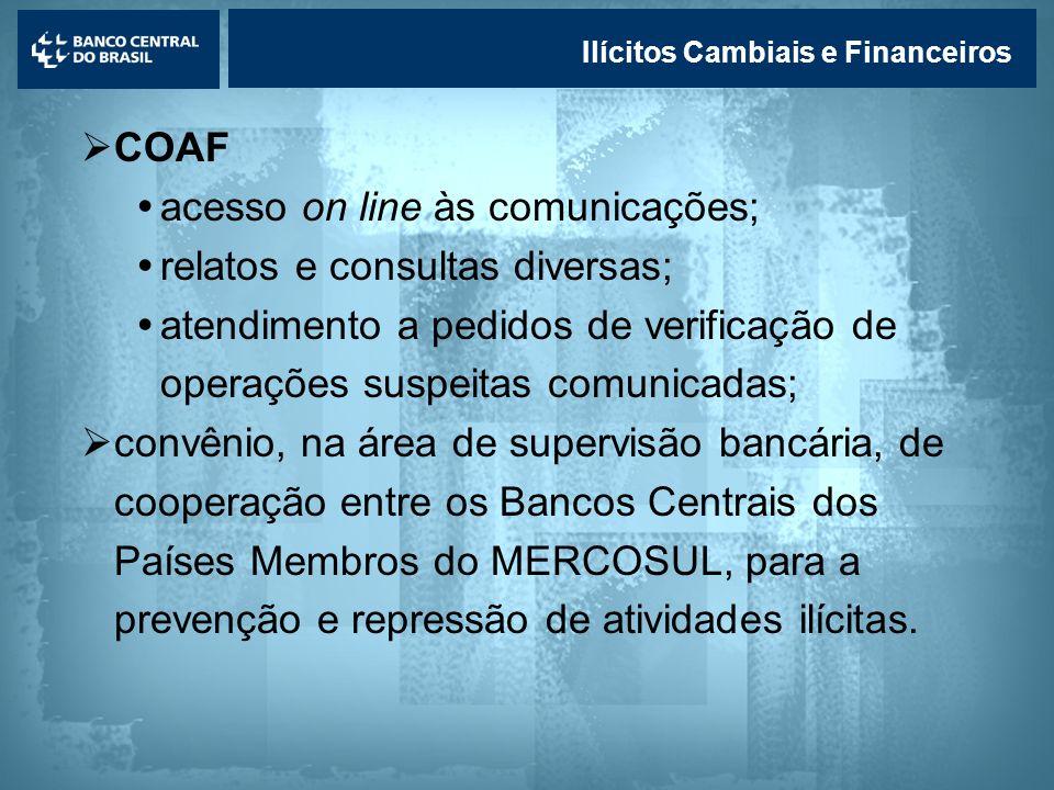 Lavagem de dinheiro Ilícitos Cambiais e Financeiros COAF acesso on line às comunicações; relatos e consultas diversas; atendimento a pedidos de verifi