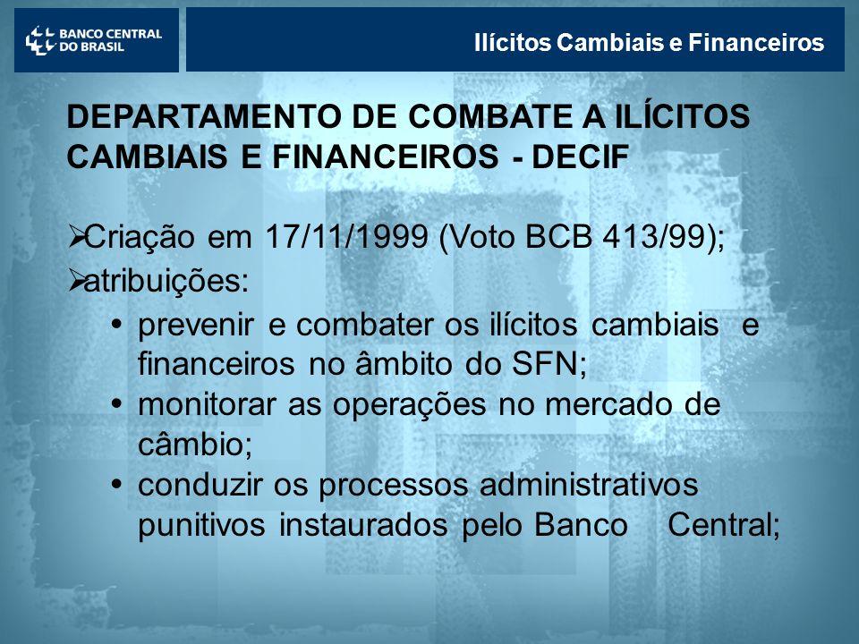Lavagem de dinheiro Ilícitos Cambiais e Financeiros DEPARTAMENTO DE COMBATE A ILÍCITOS CAMBIAIS E FINANCEIROS - DECIF Criação em 17/11/1999 (Voto BCB