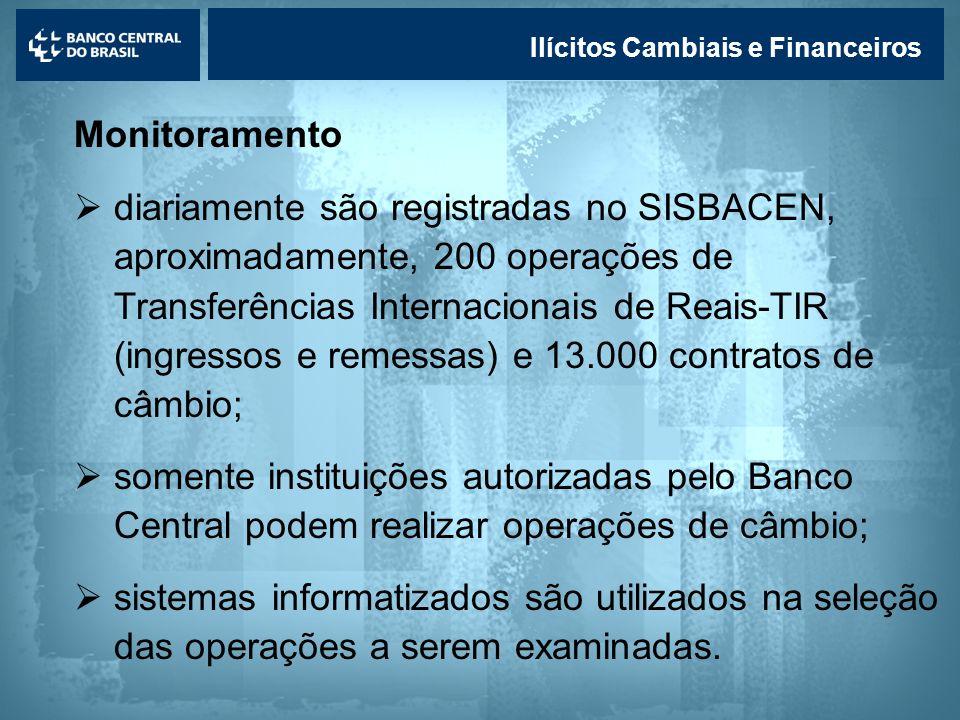 Lavagem de dinheiro Ilícitos Cambiais e Financeiros Monitoramento diariamente são registradas no SISBACEN, aproximadamente, 200 operações de Transferê