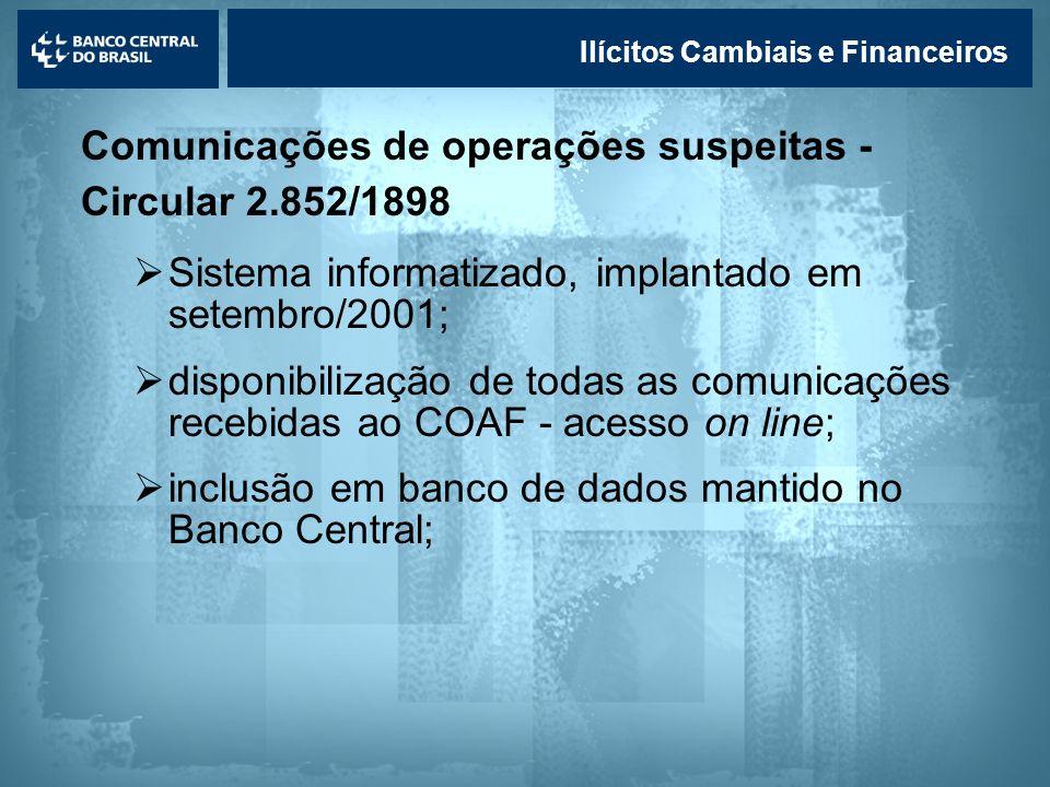 Lavagem de dinheiro Ilícitos Cambiais e Financeiros Comunicações de operações suspeitas - Circular 2.852/1898 Sistema informatizado, implantado em set