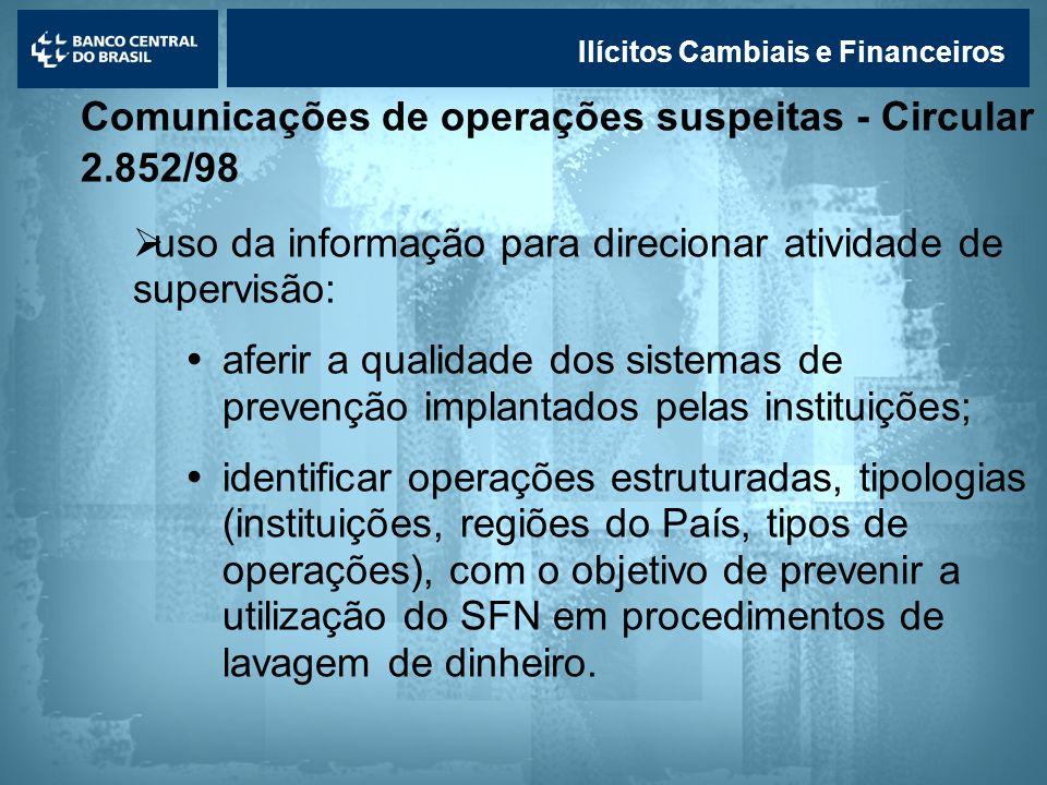 Lavagem de dinheiro Ilícitos Cambiais e Financeiros Comunicações de operações suspeitas - Circular 2.852/98 uso da informação para direcionar atividad