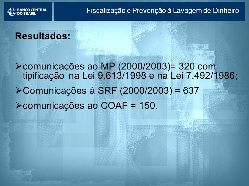 Lavagem de dinheiro Resultados: comunicações ao MP (2000/2003)= 320 com tipificação na Lei 9.613/1998 e na Lei 7.492/1986; Comunicações à SRF (2000/20