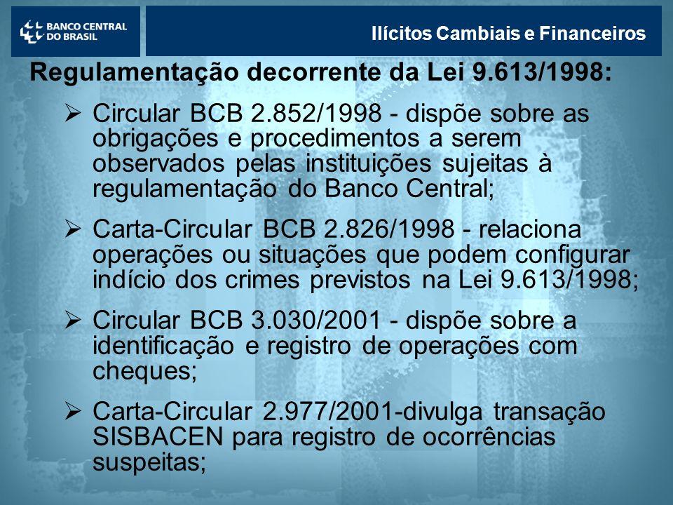 Lavagem de dinheiro Ilícitos Cambiais e Financeiros Regulamentação decorrente da Lei 9.613/1998: Comunicado BCB 9.068/2001 - alerta para os ingressos de divisas a título de doação; Carta-Circular BCB 2.997/2002 - divulga recomendação do GAFI/FATF para monitoramento intensificado de transações financeiras com país não cooperante (Nauru); Carta-Circular BCB 3.055/2002 - alerta para as operações de residentes em países considerados não-cooperantes pelo GAFI/FATF, no intuito de reprimir a lavagem de dinheiro.