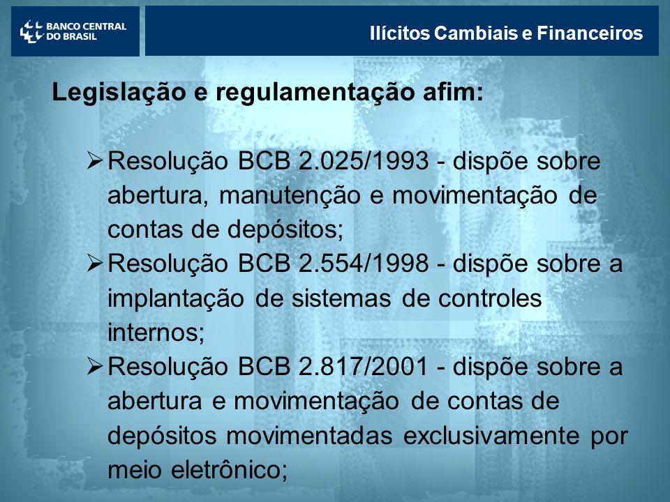 Lavagem de dinheiro Ilícitos Cambiais e Financeiros Legislação e regulamentação afim: Resolução BCB 2.025/1993 - dispõe sobre abertura, manutenção e m