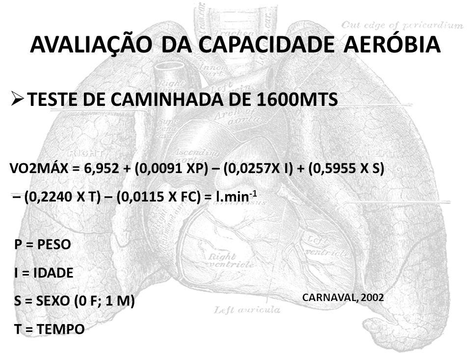 AVALIAÇÃO DA CAPACIDADE AERÓBIA TESTE DE CAMINHADA DE 1600MTS VO2MÁX = 6,952 + (0,0091 XP) – (0,0257X I) + (0,5955 X S) – (0,2240 X T) – (0,0115 X FC)