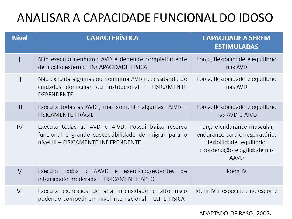 ANALISAR A CAPACIDADE FUNCIONAL DO IDOSO NívelCARACTERÍSTICACAPACIDADE A SEREM ESTIMULADAS I Não executa nenhuma AVD e depende completamente de auxíli