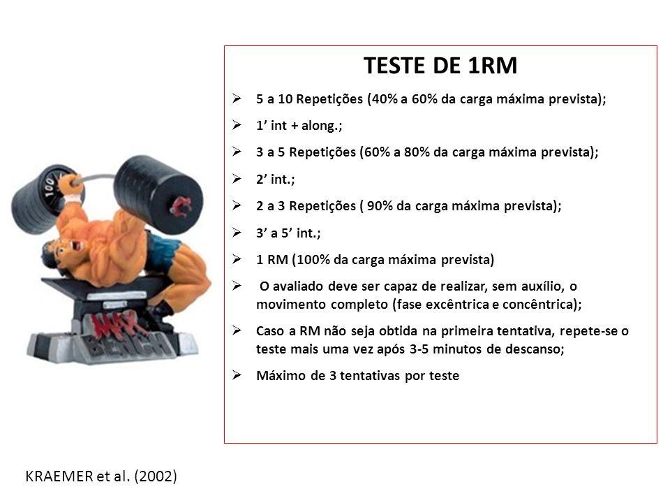 TESTE DE 1RM 5 a 10 Repetições (40% a 60% da carga máxima prevista); 1 int + along.; 3 a 5 Repetições (60% a 80% da carga máxima prevista); 2 int.; 2