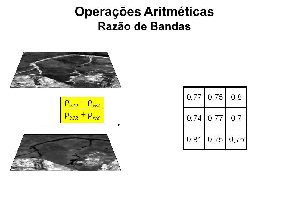 Operações Aritméticas Razão de Bandas redNIR redNIR