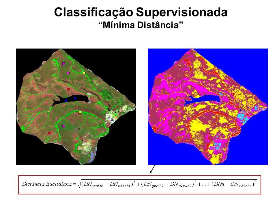 Banda 3 Banda 4 Espaço Multidimensional!!! Classificação Supervisionada Mínima Distância