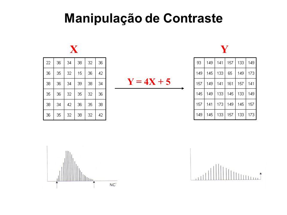 Manipulação de Contraste Banda 3 (sem realce)Banda 3 (realçada)