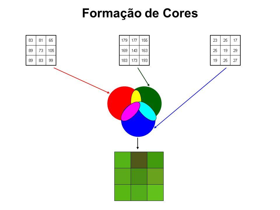 Banda 5 Banda 4Banda 3 Red Green Blue Espaço RGB -RGB / 5,4,3 -RGB / 4,5,3 -RGB / 3,2,1
