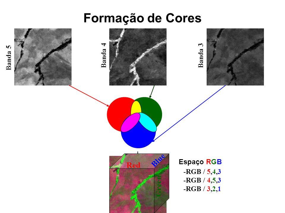 Operações Aritméticas Diferença de Bandas Setembro, 1990 Agosto, 1998 Imagem (diferença) = Imagem 1998 – Imagem 1990 Niveis de Cinza Frequencia Diferença Ano I Ano II Imagem Diferença