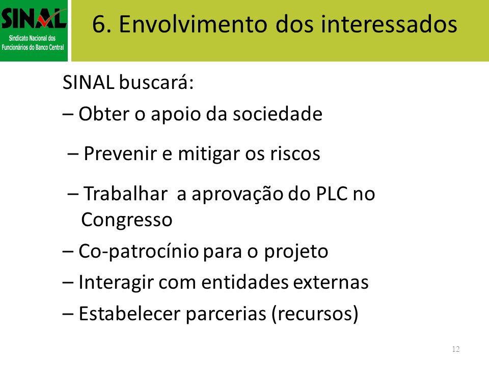 6. Envolvimento dos interessados SINAL buscará: – Obter o apoio da sociedade – Prevenir e mitigar os riscos – Trabalhar a aprovação do PLC no Congress