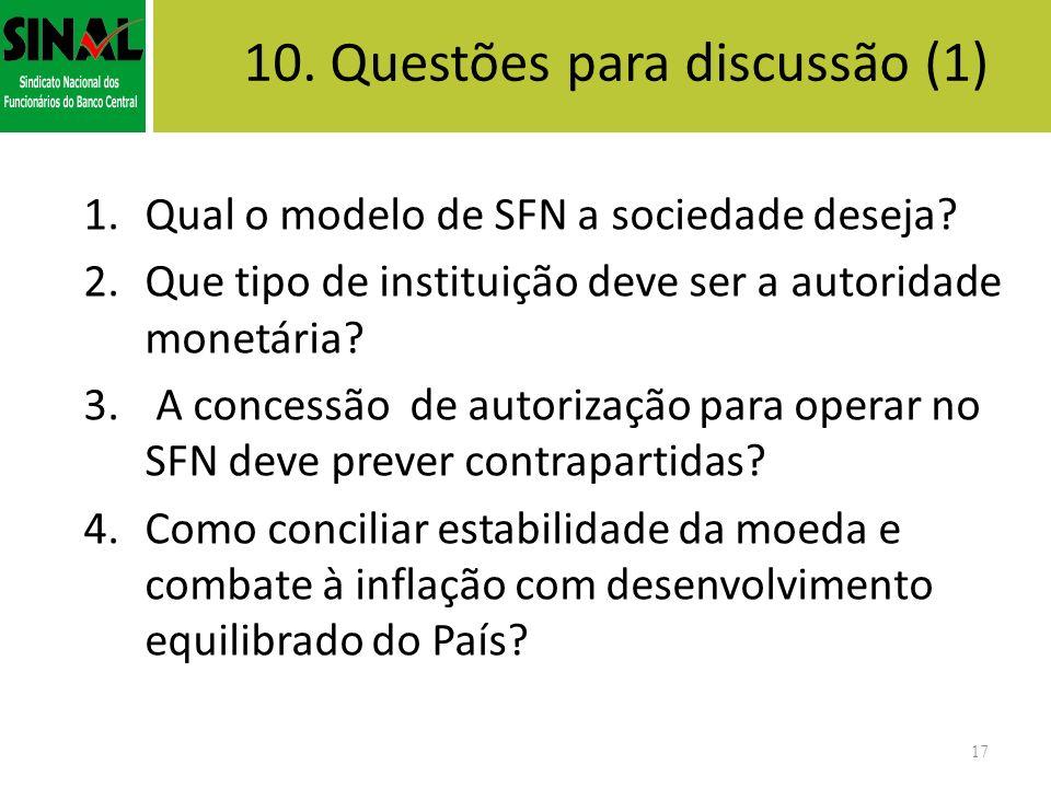 10. Questões para discussão (1) 1.Qual o modelo de SFN a sociedade deseja? 2.Que tipo de instituição deve ser a autoridade monetária? 3. A concessão d