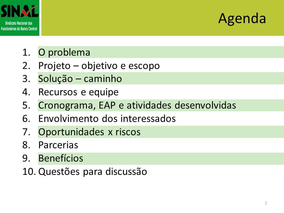 Agenda 1.O problema 2.Projeto – objetivo e escopo 3.Solução – caminho 4.Recursos e equipe 5.Cronograma, EAP e atividades desenvolvidas 6.Envolvimento