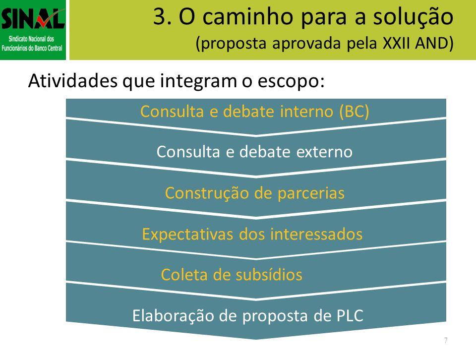 3. O caminho para a solução (proposta aprovada pela XXII AND) 7 Consulta e debate interno (BC) Consulta e debate externo Construção de parcerias Expec