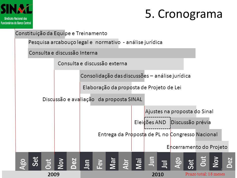 5.1 EAP – Estrutura Analítica do Projeto 10