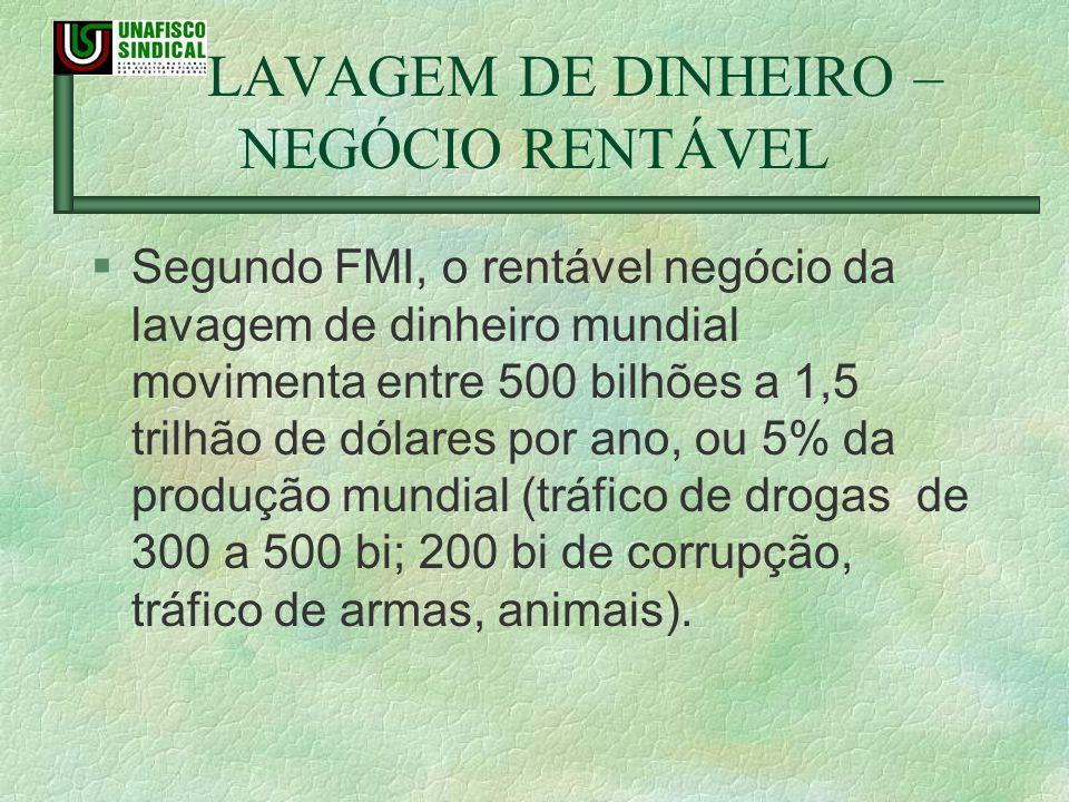 LAVAGEM DE DINHEIRO – NEGÓCIO RENTÁVEL §Segundo FMI, o rentável negócio da lavagem de dinheiro mundial movimenta entre 500 bilhões a 1,5 trilhão de dó