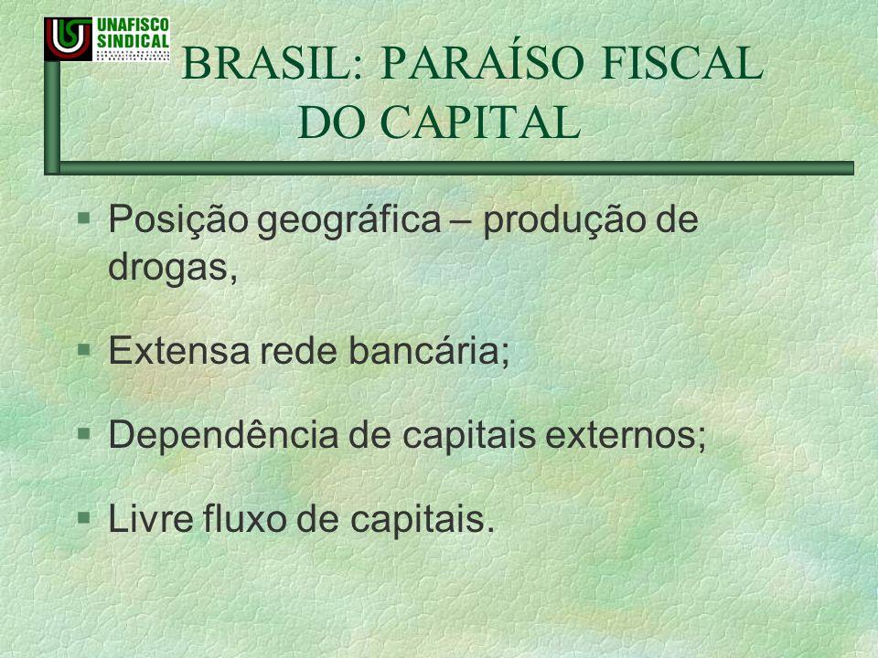 BRASIL: PARAÍSO FISCAL DO CAPITAL §Posição geográfica – produção de drogas, §Extensa rede bancária; §Dependência de capitais externos; §Livre fluxo de