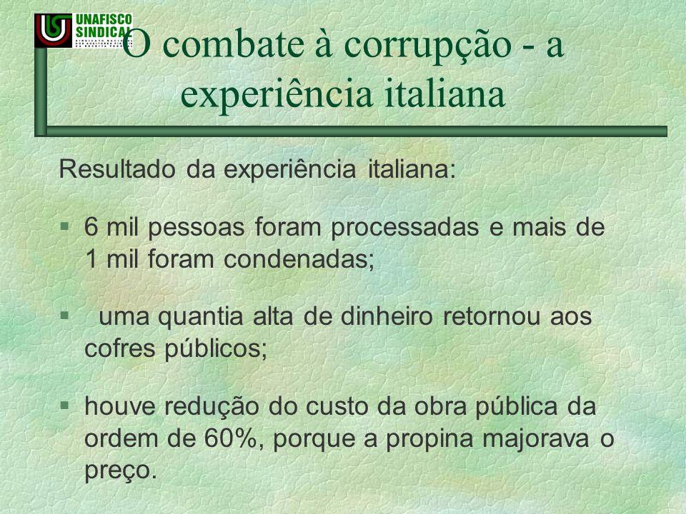 O combate à corrupção - a experiência italiana Resultado da experiência italiana: §6 mil pessoas foram processadas e mais de 1 mil foram condenadas; u