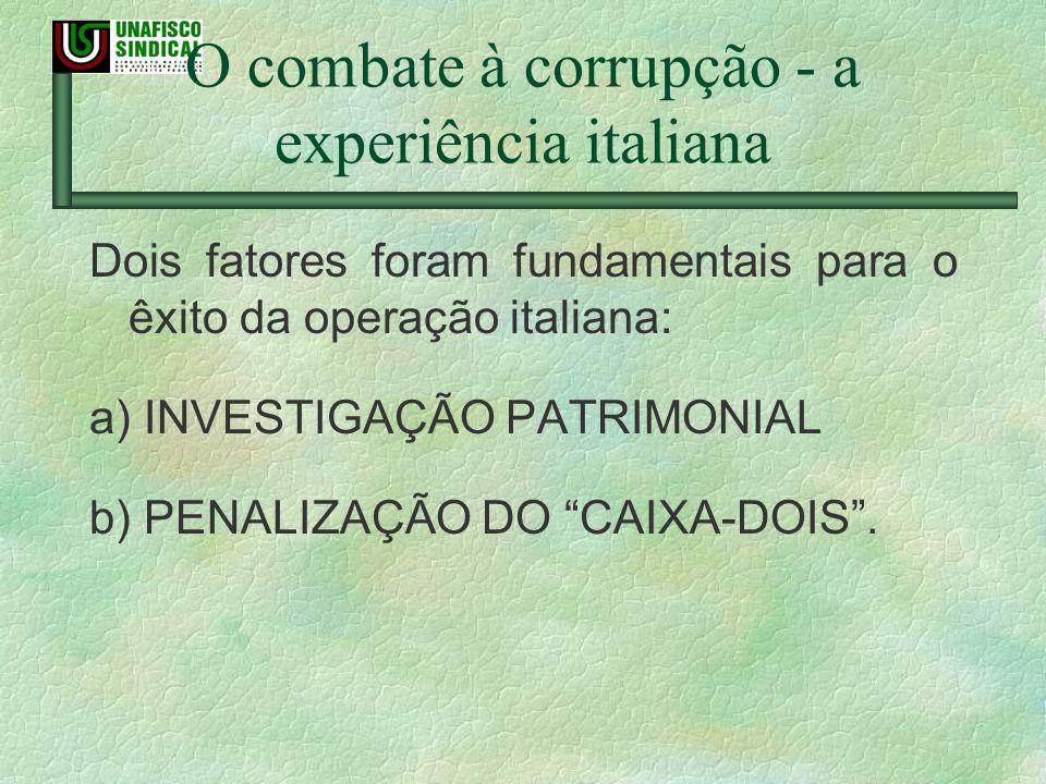 O combate à corrupção - a experiência italiana Dois fatores foram fundamentais para o êxito da operação italiana: a) INVESTIGAÇÃO PATRIMONIAL b) PENAL
