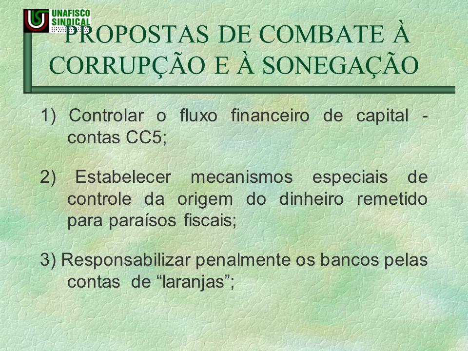 PROPOSTAS DE COMBATE À CORRUPÇÃO E À SONEGAÇÃO 1) Controlar o fluxo financeiro de capital - contas CC5; 2) Estabelecer mecanismos especiais de control