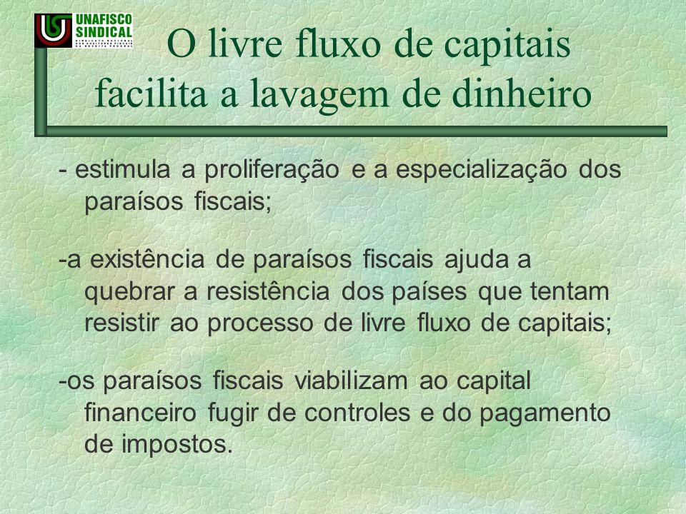 O livre fluxo de capitais facilita a lavagem de dinheiro - estimula a proliferação e a especialização dos paraísos fiscais; -a existência de paraísos