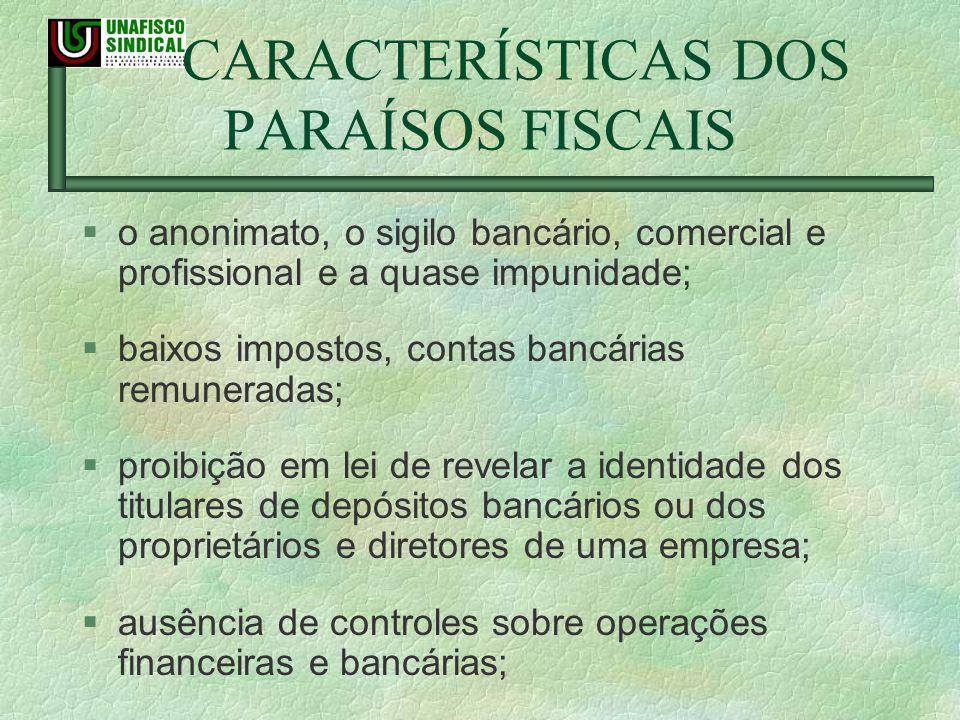 CARACTERÍSTICAS DOS PARAÍSOS FISCAIS são santuários para ativos dos depositantes ; boa parte da clientela dos paraísos fiscais são as multinacionais- criam empresas intermediárias (fictícias ou não) para fins de contabilização do lucro.