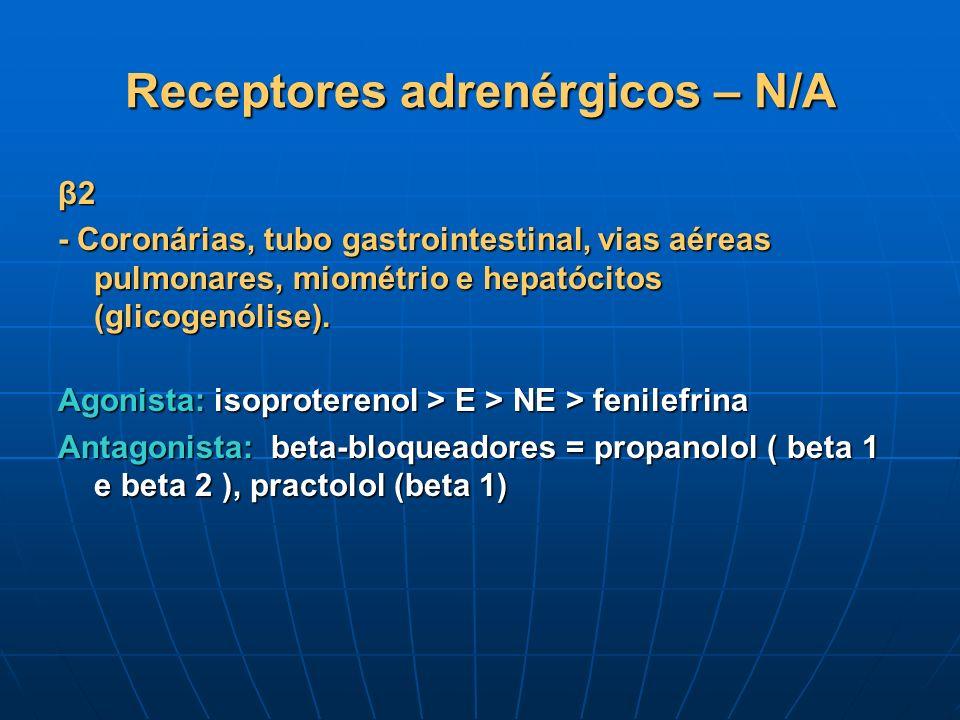 Receptores adrenérgicos – N/A β2 - Coronárias, tubo gastrointestinal, vias aéreas pulmonares, miométrio e hepatócitos (glicogenólise). Agonista: isopr