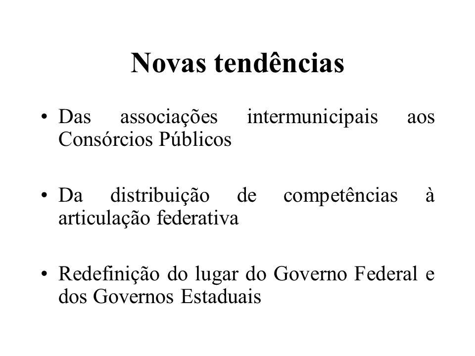Novas tendências Das associações intermunicipais aos Consórcios Públicos Da distribuição de competências à articulação federativa Redefinição do lugar