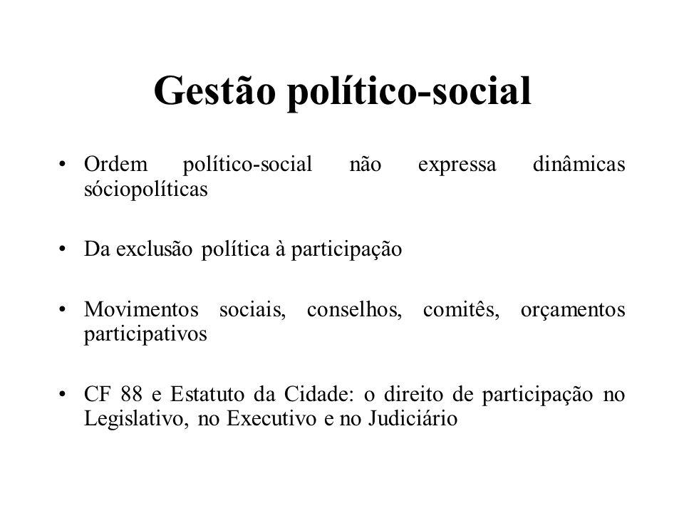 Gestão político-social Ordem político-social não expressa dinâmicas sóciopolíticas Da exclusão política à participação Movimentos sociais, conselhos,