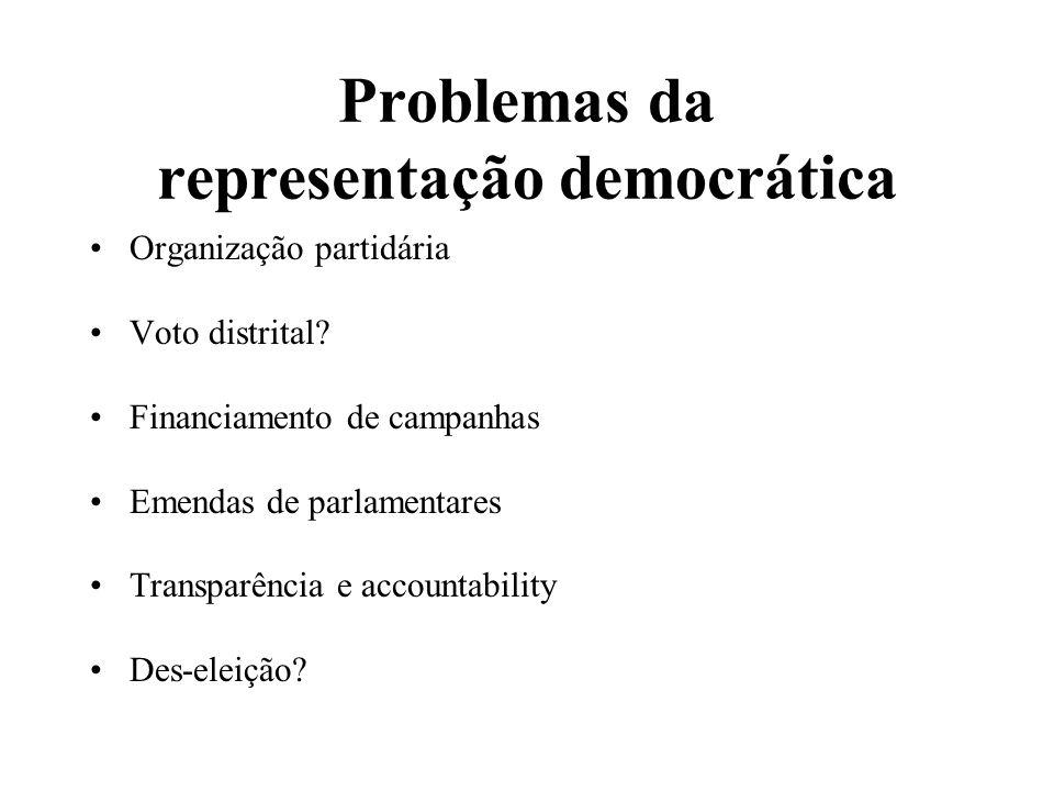 Problemas da representação democrática Organização partidária Voto distrital? Financiamento de campanhas Emendas de parlamentares Transparência e acco
