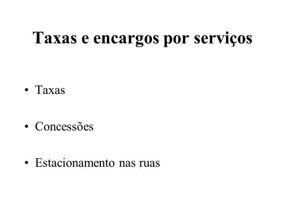 Taxas e encargos por serviços Taxas Concessões Estacionamento nas ruas