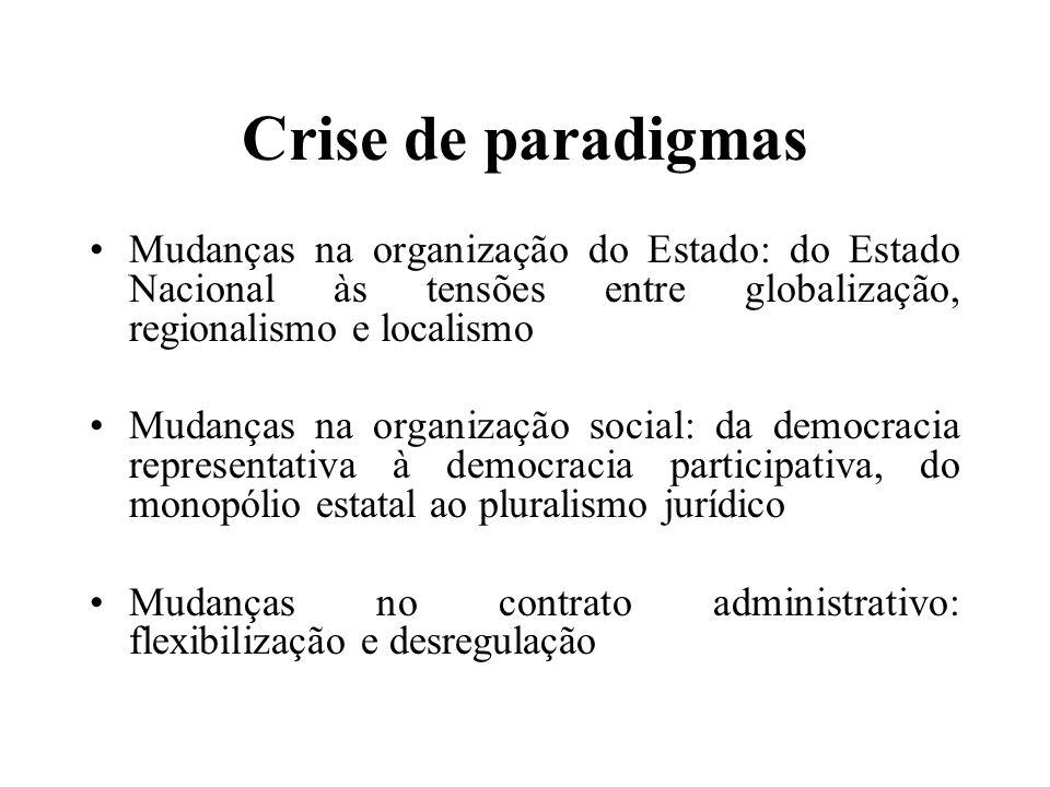 Crise de paradigmas Mudanças na organização do Estado: do Estado Nacional às tensões entre globalização, regionalismo e localismo Mudanças na organiza
