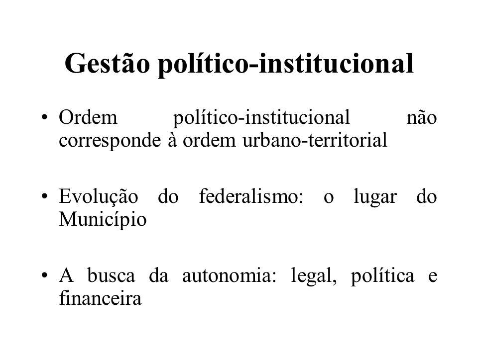 Gestão político-institucional Ordem político-institucional não corresponde à ordem urbano-territorial Evolução do federalismo: o lugar do Município A