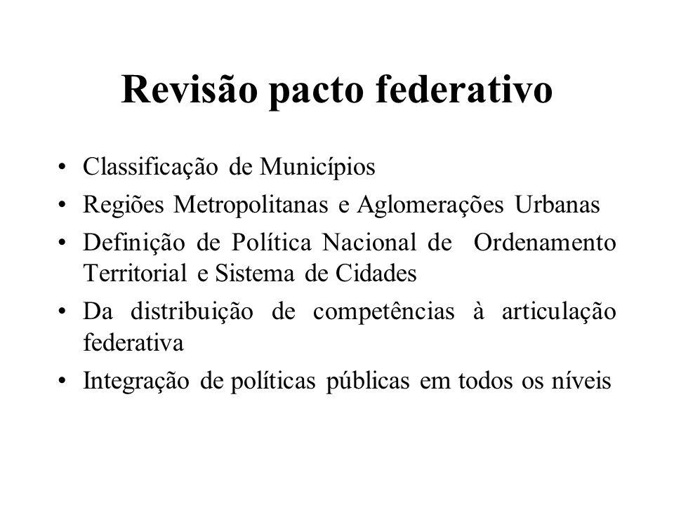 Revisão pacto federativo Classificação de Municípios Regiões Metropolitanas e Aglomerações Urbanas Definição de Política Nacional de Ordenamento Terri