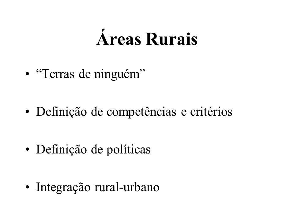 Áreas Rurais Terras de ninguém Definição de competências e critérios Definição de políticas Integração rural-urbano