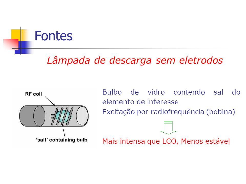 Lâmpada de descarga sem eletrodos Bulbo de vidro contendo sal do elemento de interesse Excitação por radiofrequência (bobina) Mais intensa que LCO, Me