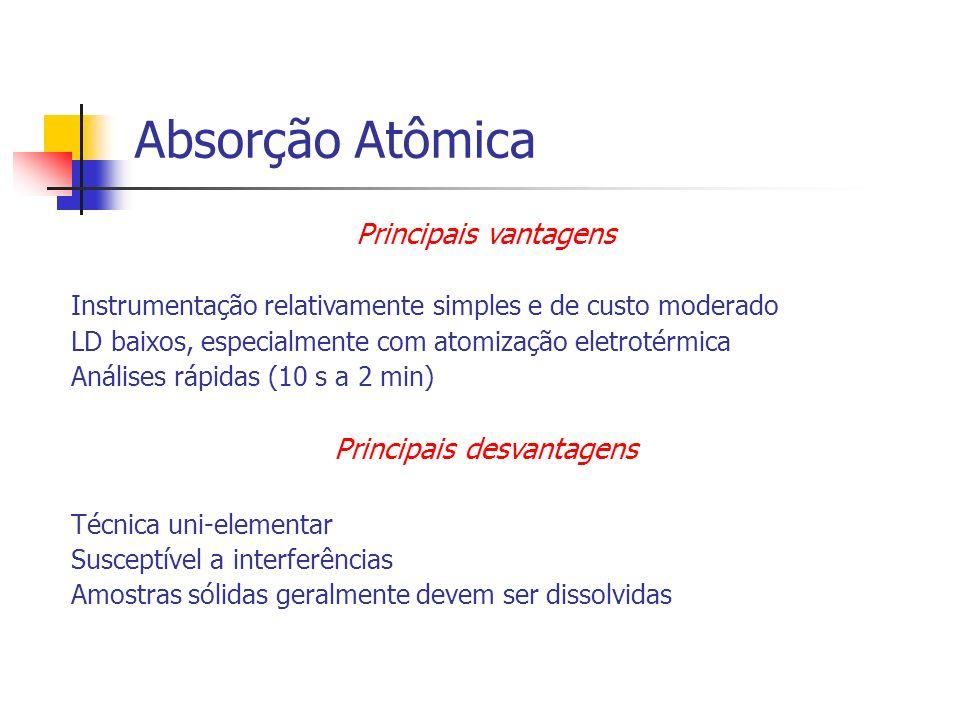 Absorção Atômica Principais vantagens Instrumentação relativamente simples e de custo moderado LD baixos, especialmente com atomização eletrotérmica A