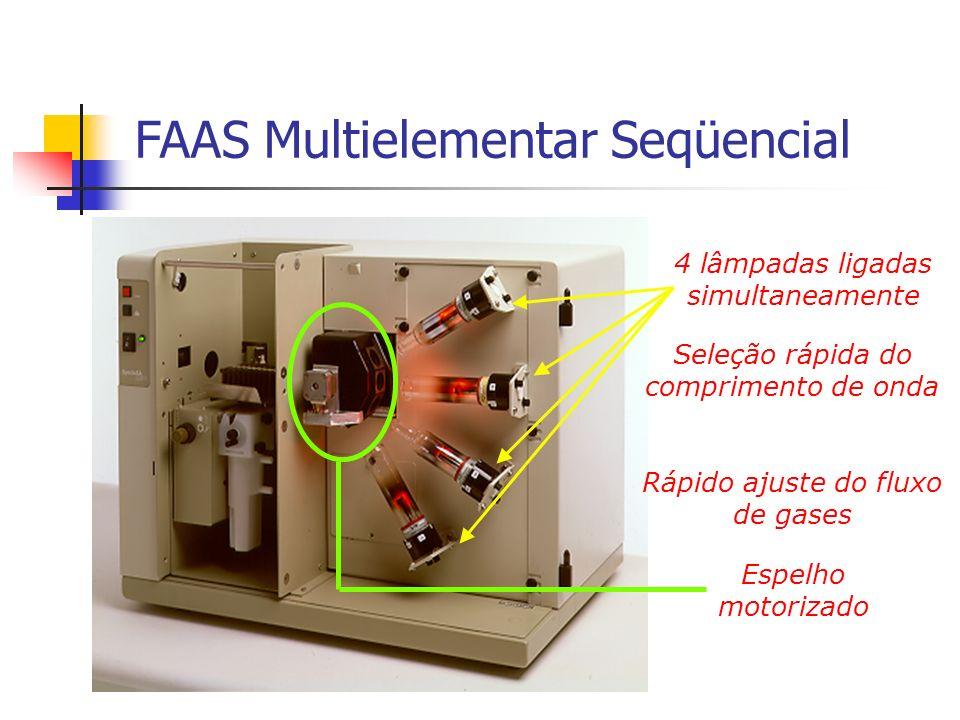 4 lâmpadas ligadas simultaneamente Espelho motorizado FAAS Multielementar Seqüencial Seleção rápida do comprimento de onda Rápido ajuste do fluxo de g